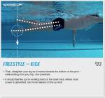 SpeedoFit_Technique_Freestyle-Kick-3